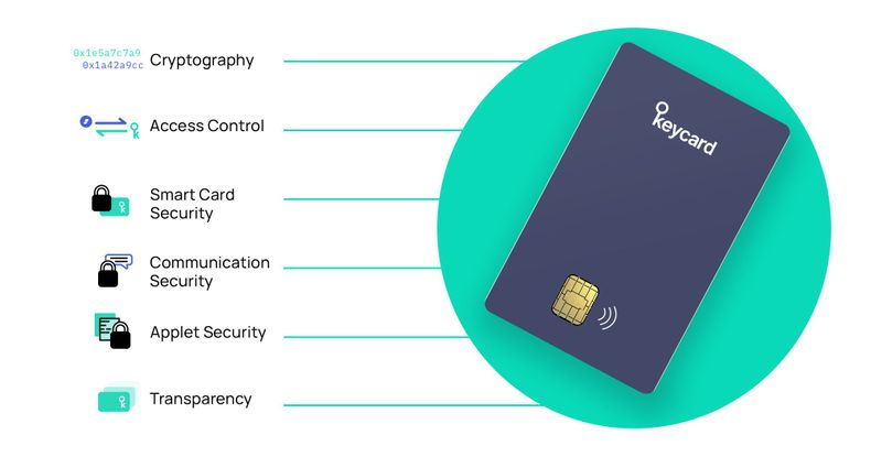 Keycard: Overview of Security Features